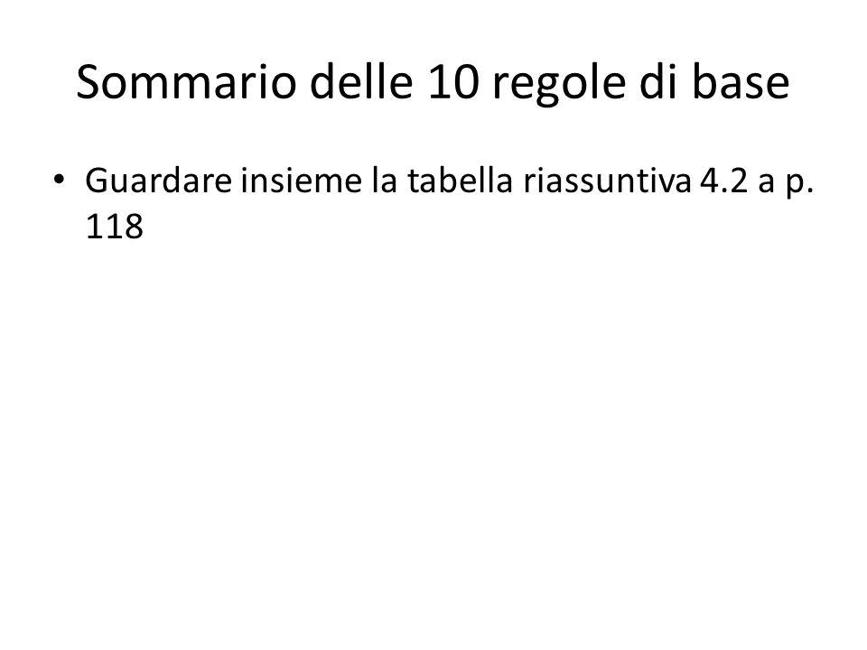 Sommario delle 10 regole di base Guardare insieme la tabella riassuntiva 4.2 a p. 118