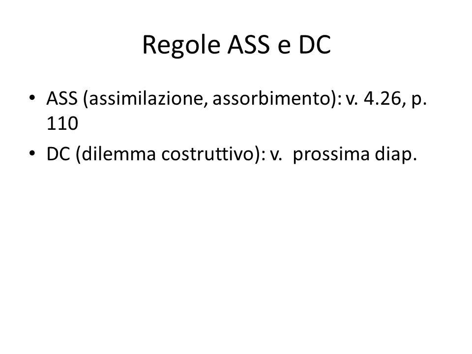 Regole ASS e DC ASS (assimilazione, assorbimento): v.