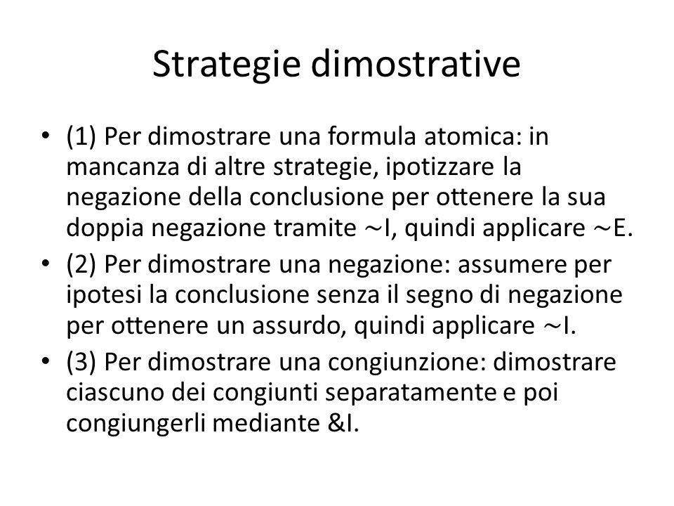 Strategie dimostrative (ii) (4) Per dimostrare una disgiunzione: provare a derivare uno dei disgiunti per applicare ∨ I; se questa strategia fallisce, comportarsi come nel caso delle fbf atomiche, cioè assumere la negazione della conclusione e poi applicare ∼ I e ∼ E.