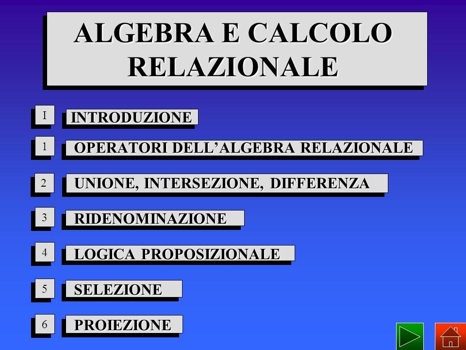 ALGEBRA E CALCOLO RELAZIONALE OPERATORI DELL'ALGEBRA RELAZIONALE UNIONE, INTERSEZIONE, DIFFERENZA RIDENOMINAZIONE LOGICA PROPOSIZIONALE SELEZIONEPROIEZIONE 1 1 2 2 3 3 4 4 5 5 6 6INTRODUZIONEINTRODUZIONE I I