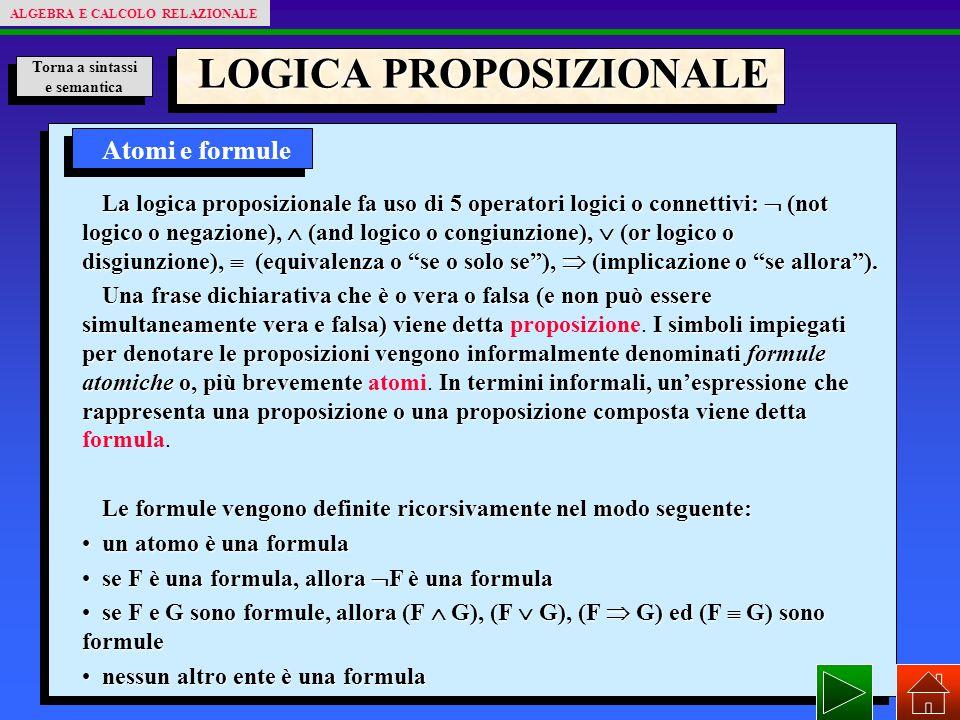 LOGICA PROPOSIZIONALE LOGICA PROPOSIZIONALE Atomi e formule La logica proposizionale fa uso di 5 operatori logici o connettivi:  (not logico o negazione),  (and logico o congiunzione),  (or logico o disgiunzione),  (equivalenza o se o solo se ),  (implicazione o se allora ).
