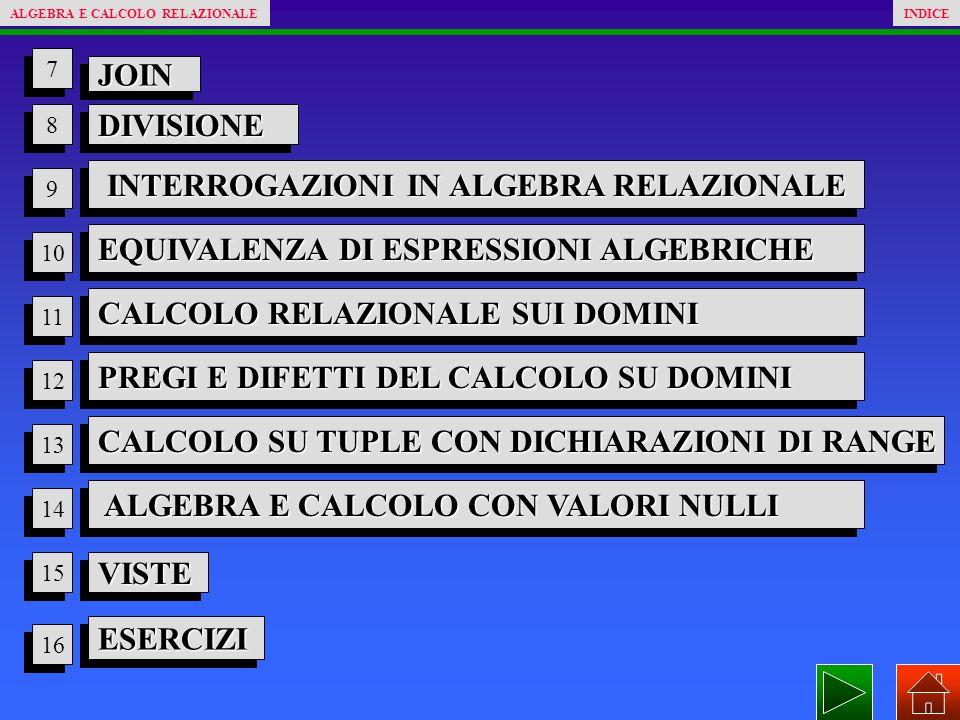 Esempio di join con |r 1 |×|r 2 | tuple: r1r1 r2r2 r1r1 r2r2 ALGEBRA E CALCOLO RELAZIONALEJOIN