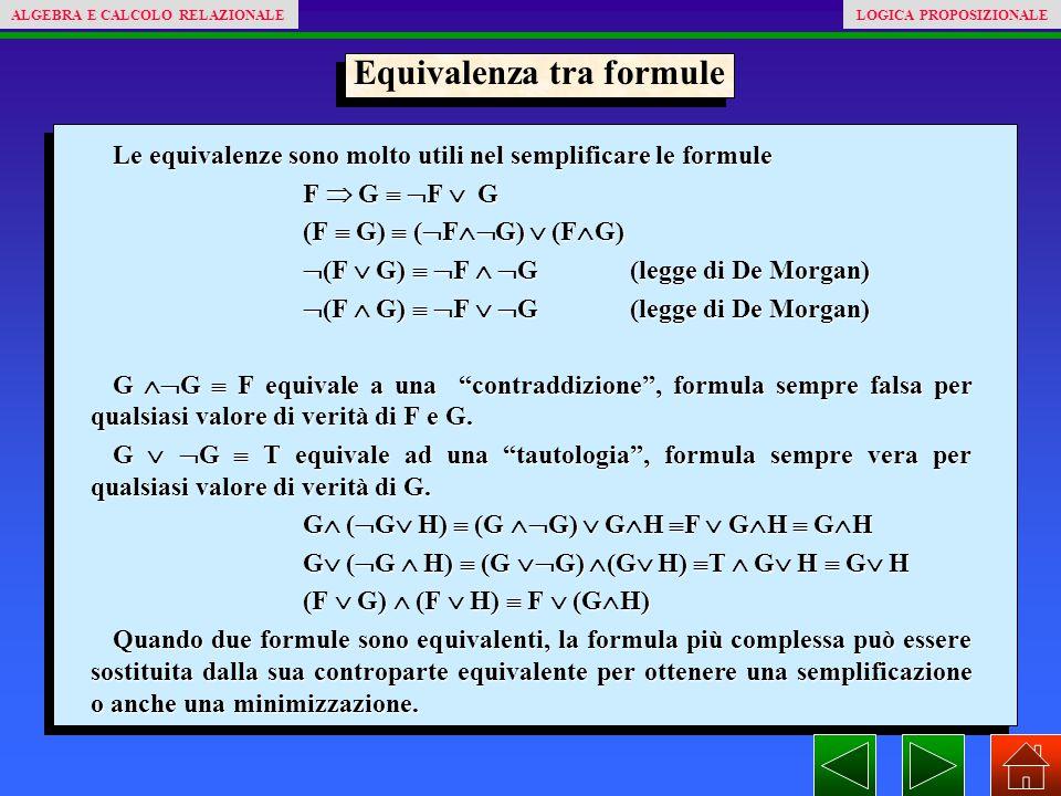 Equivalenza tra formule Le equivalenze sono molto utili nel semplificare le formule F  G   F  G (F  G)  (  F  G)  (F  G)  (F  G)   F   G (legge di De Morgan)  (F  G)   F   G (legge di De Morgan) G  G  F equivale a una contraddizione , formula sempre falsa per qualsiasi valore di verità di F e G.