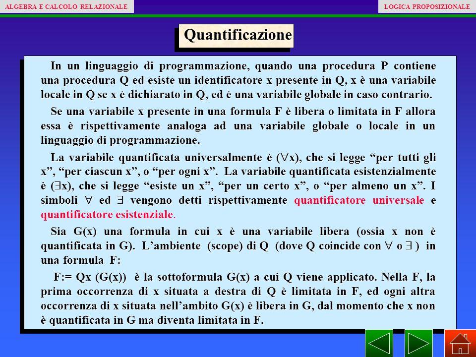 Quantificazione In un linguaggio di programmazione, quando una procedura P contiene una procedura Q ed esiste un identificatore x presente in Q, x è una variabile locale in Q se x è dichiarato in Q, ed è una variabile globale in caso contrario.