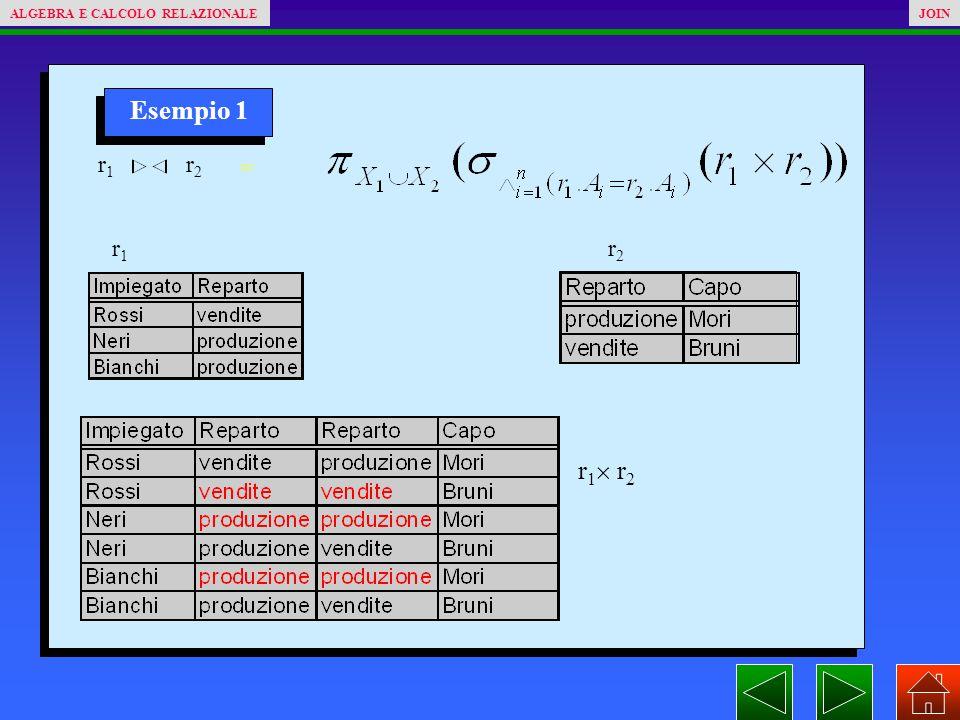r1r1 r2r2 r1r1 r2r2 = r 1  r 2 Esempio 1 ALGEBRA E CALCOLO RELAZIONALEJOIN