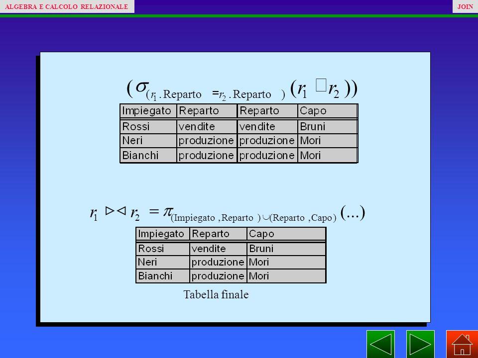 ))(( 21)Reparto..( 21 rr rr    (...) ),(Reparto)Reparto,(Impiegato21 Capo rr    Tabella finale ALGEBRA E CALCOLO RELAZIONALEJOIN