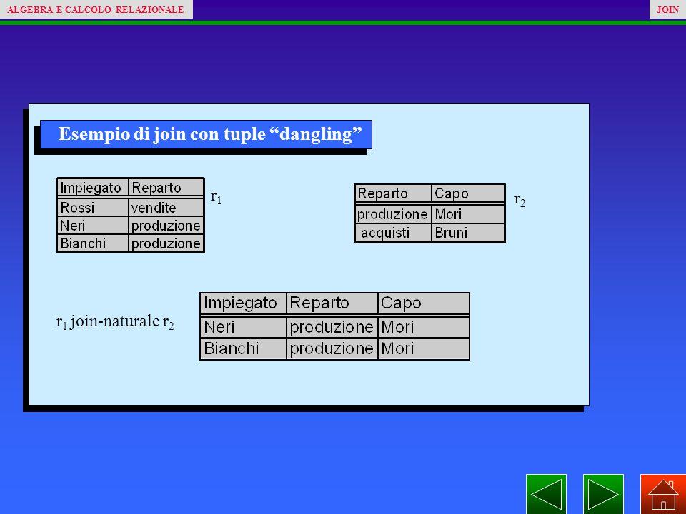 Esempio di join con tuple dangling r1r1 r2r2 r 1 join-naturale r 2 ALGEBRA E CALCOLO RELAZIONALEJOIN