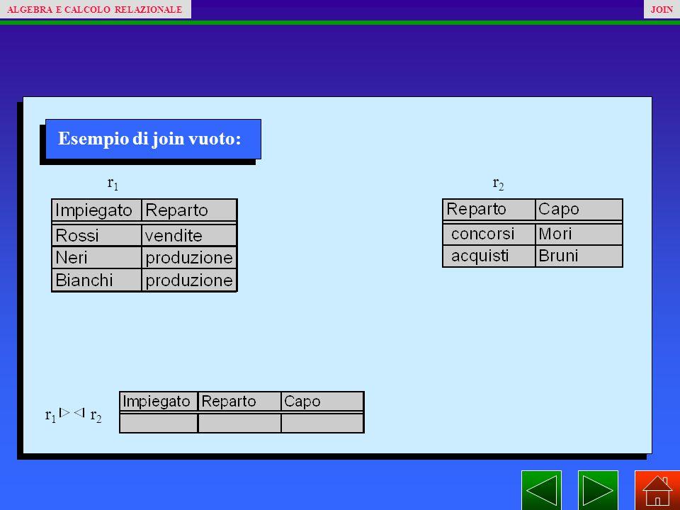 Esempio di join vuoto: r1r1 r2r2 r1r1 r2r2 ALGEBRA E CALCOLO RELAZIONALEJOIN