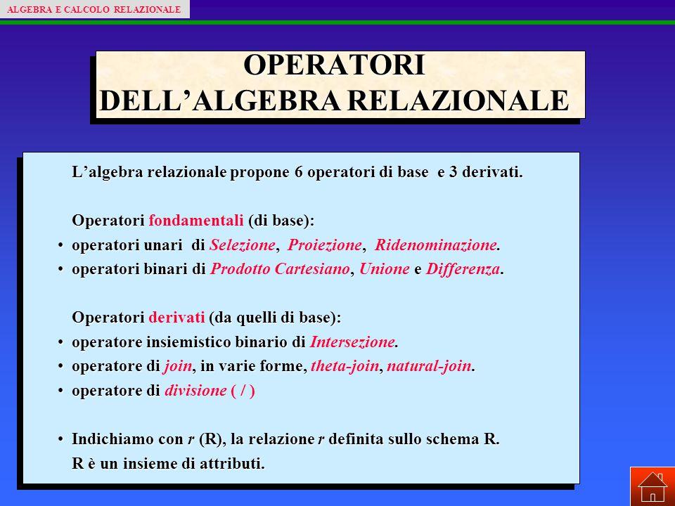 OPERATORI DELL'ALGEBRA RELAZIONALE L'algebra relazionale propone 6 operatori di base e 3 derivati. Operatori (di base): Operatori fondamentali (di bas
