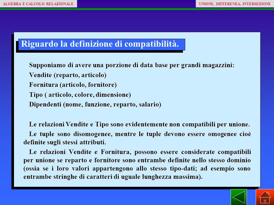Riguardo la definizione di compatibilità. Supponiamo di avere una porzione di data base per grandi magazzini: Vendite (reparto, articolo) Fornitura (a