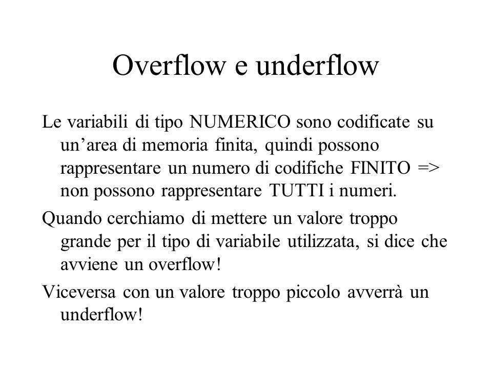 Overflow e underflow Le variabili di tipo NUMERICO sono codificate su un'area di memoria finita, quindi possono rappresentare un numero di codifiche FINITO => non possono rappresentare TUTTI i numeri.