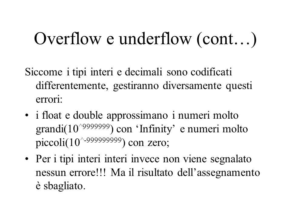 Overflow e underflow (cont…) Siccome i tipi interi e decimali sono codificati differentemente, gestiranno diversamente questi errori: i float e double approssimano i numeri molto grandi(10 ^9999999 ) con 'Infinity' e numeri molto piccoli(10 ^-999999999 ) con zero; Per i tipi interi interi invece non viene segnalato nessun errore!!.