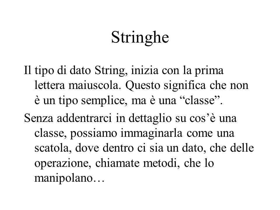 Stringhe Il tipo di dato String, inizia con la prima lettera maiuscola.