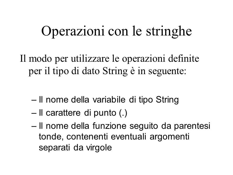Operazioni con le stringhe Il modo per utilizzare le operazioni definite per il tipo di dato String è in seguente: –Il nome della variabile di tipo String –Il carattere di punto (.) –Il nome della funzione seguito da parentesi tonde, contenenti eventuali argomenti separati da virgole