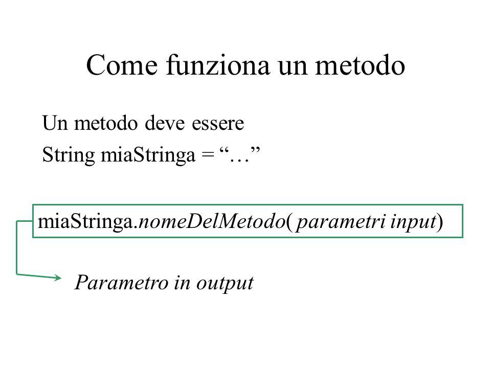 Come funziona un metodo Un metodo deve essere String miaStringa = … miaStringa.nomeDelMetodo( parametri input) Parametro in output