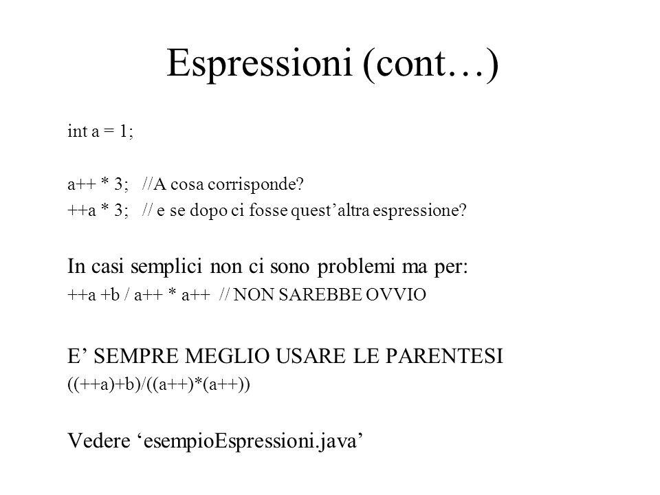 Espressioni (cont…) int a = 1; a++ * 3; //A cosa corrisponde.