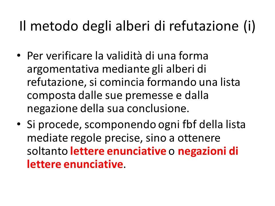 Il metodo degli alberi di refutazione (i) Per verificare la validità di una forma argomentativa mediante gli alberi di refutazione, si comincia formando una lista composta dalle sue premesse e dalla negazione della sua conclusione.