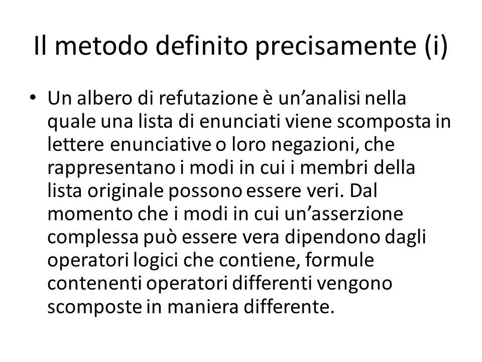 Il metodo definito precisamente (i) Un albero di refutazione è un'analisi nella quale una lista di enunciati viene scomposta in lettere enunciative o loro negazioni, che rappresentano i modi in cui i membri della lista originale possono essere veri.