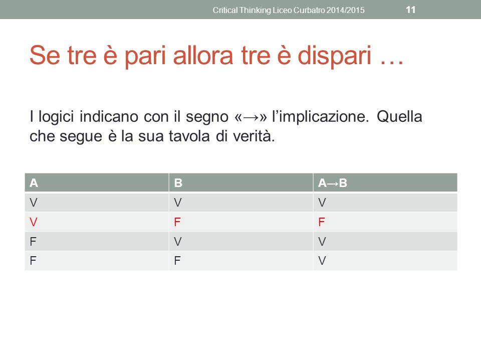 Se tre è pari allora tre è dispari … ABA→BA→B VVV VFF FVV FFV I logici indicano con il segno «→» l'implicazione. Quella che segue è la sua tavola di v