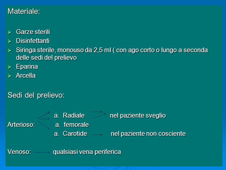 Materiale:  Garze sterili  Disinfettanti  Siringa sterile, monouso da 2,5 ml ( con ago corto o lungo a seconda delle sedi del prelievo  Eparina 