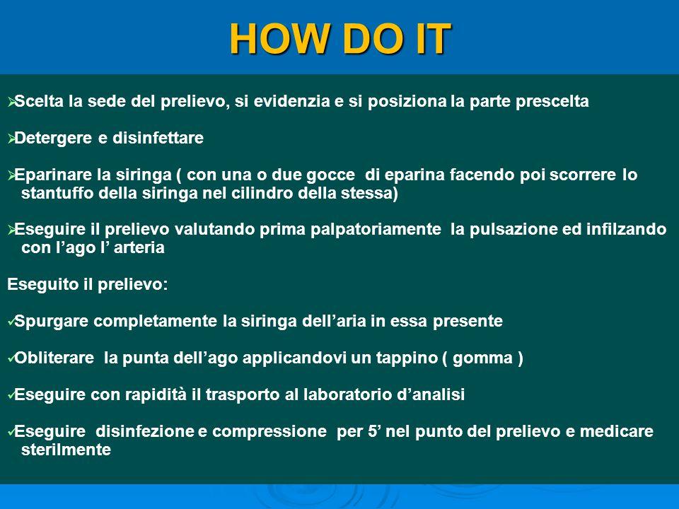 HOW DO IT HOW DO IT  Scelta la sede del prelievo, si evidenzia e si posiziona la parte prescelta  Detergere e disinfettare  Eparinare la siringa (