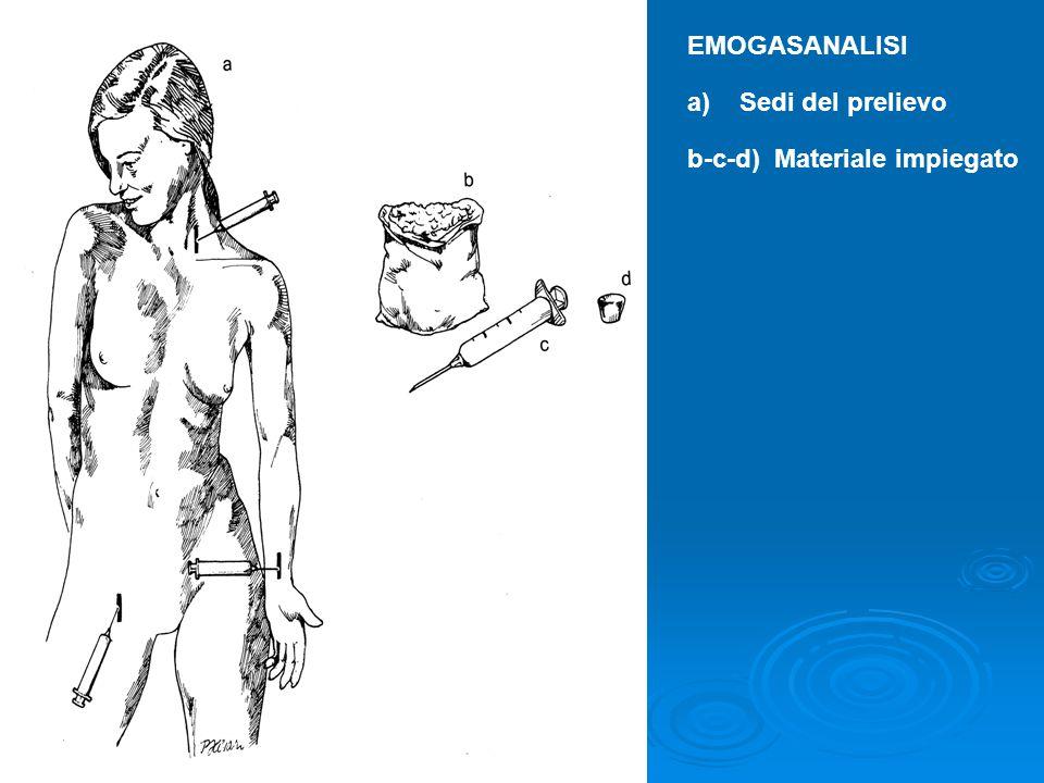 EMOGASANALISI a) Sedi del prelievo b-c-d) Materiale impiegato