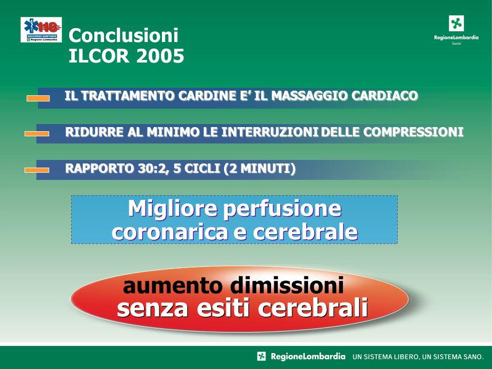 Conclusioni ILCOR 2005 IL TRATTAMENTO CARDINE E' IL MASSAGGIO CARDIACO RIDURRE AL MINIMO LE INTERRUZIONI DELLE COMPRESSIONI RAPPORTO 30:2, 5 CICLI (2