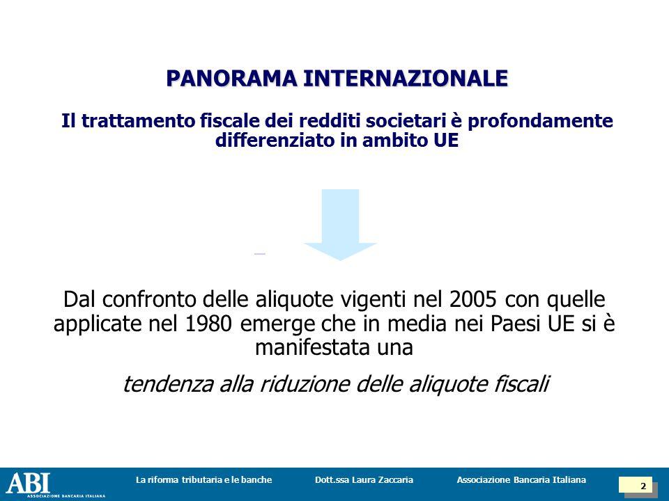 Dott.ssa Laura ZaccariaLa riforma tributaria e le banche 2 2 Associazione Bancaria Italiana PANORAMA INTERNAZIONALE PANORAMA INTERNAZIONALE Il trattamento fiscale dei redditi societari è profondamente differenziato in ambito UE Dal confronto delle aliquote vigenti nel 2005 con quelle applicate nel 1980 emerge che in media nei Paesi UE si è manifestata una tendenza alla riduzione delle aliquote fiscali