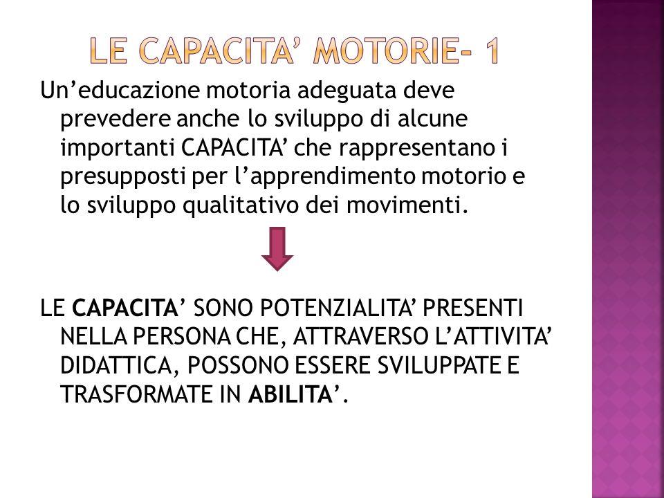 Un'educazione motoria adeguata deve prevedere anche lo sviluppo di alcune importanti CAPACITA' che rappresentano i presupposti per l'apprendimento mot