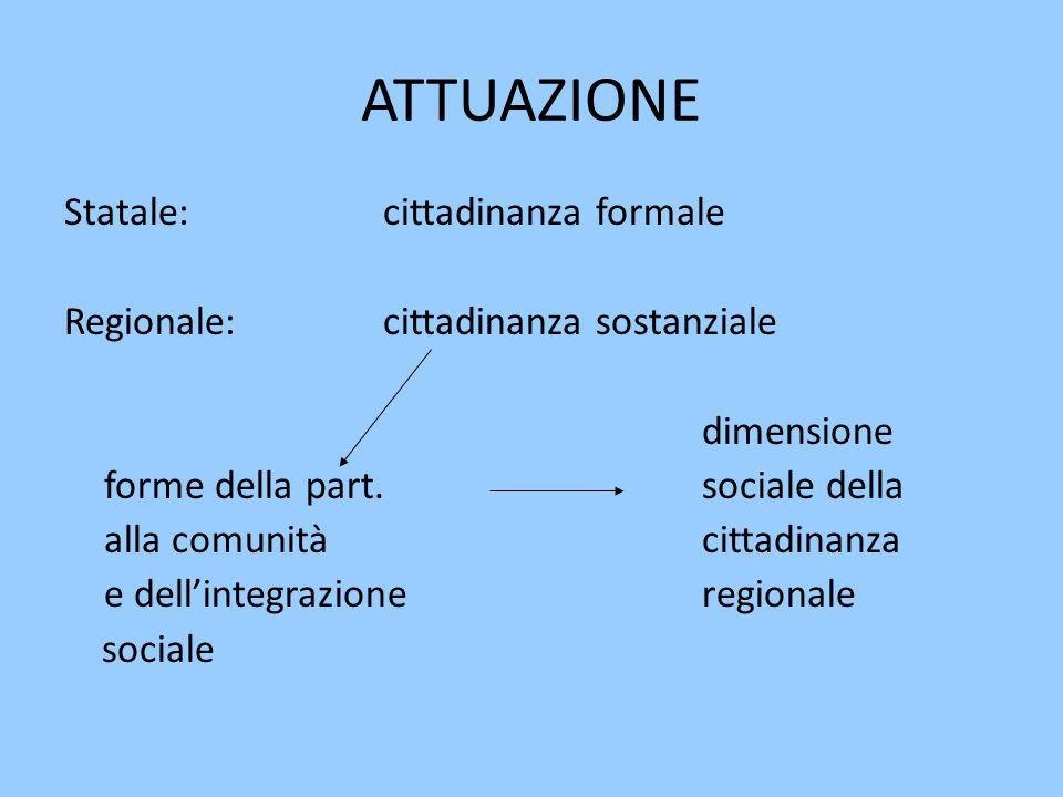 ATTUAZIONE Statale:cittadinanza formale Regionale: cittadinanza sostanziale dimensione forme della part.sociale della alla comunitàcittadinanza e dell'integrazioneregionale sociale