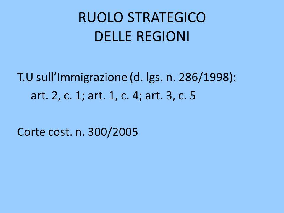 RUOLO STRATEGICO DELLE REGIONI T.U sull'Immigrazione (d.