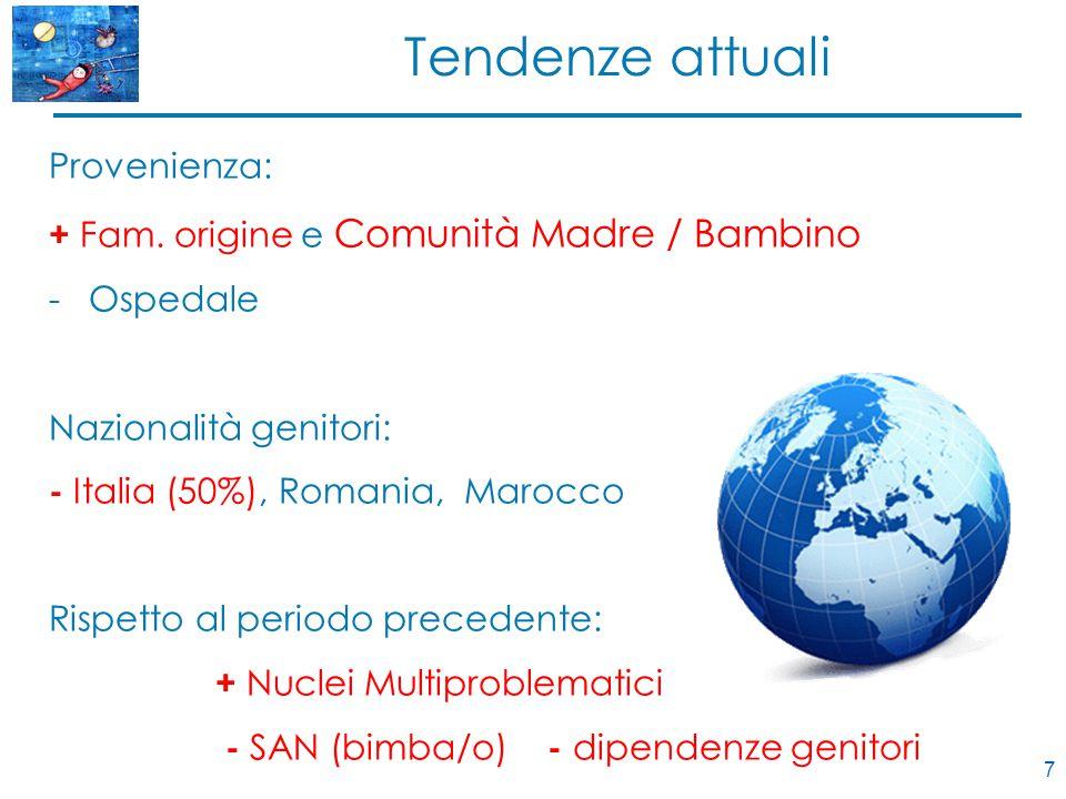 7 Provenienza: + Fam.
