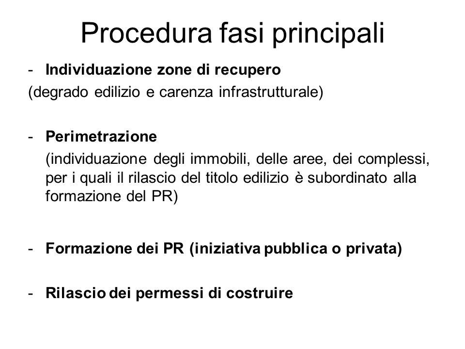 Procedura fasi principali -Individuazione zone di recupero (degrado edilizio e carenza infrastrutturale) -Perimetrazione (individuazione degli immobil