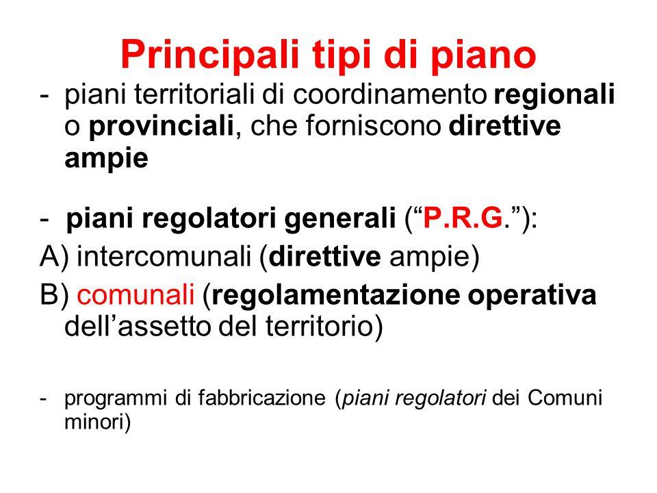 """Principali tipi di piano - piani territoriali di coordinamento regionali o provinciali, che forniscono direttive ampie - piani regolatori generali (""""P"""