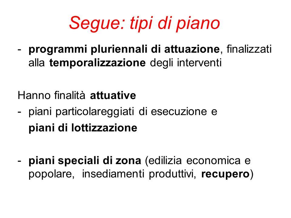 Segue: tipi di piano - programmi pluriennali di attuazione, finalizzati alla temporalizzazione degli interventi Hanno finalità attuative - piani parti