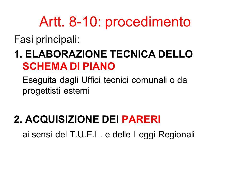 Artt. 8-10: procedimento Fasi principali: 1. ELABORAZIONE TECNICA DELLO SCHEMA DI PIANO Eseguita dagli Uffici tecnici comunali o da progettisti estern
