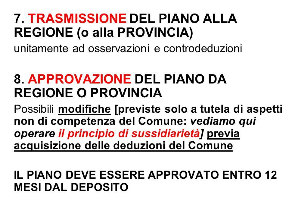 7. TRASMISSIONE DEL PIANO ALLA REGIONE (o alla PROVINCIA) unitamente ad osservazioni e controdeduzioni 8. APPROVAZIONE DEL PIANO DA REGIONE O PROVINCI