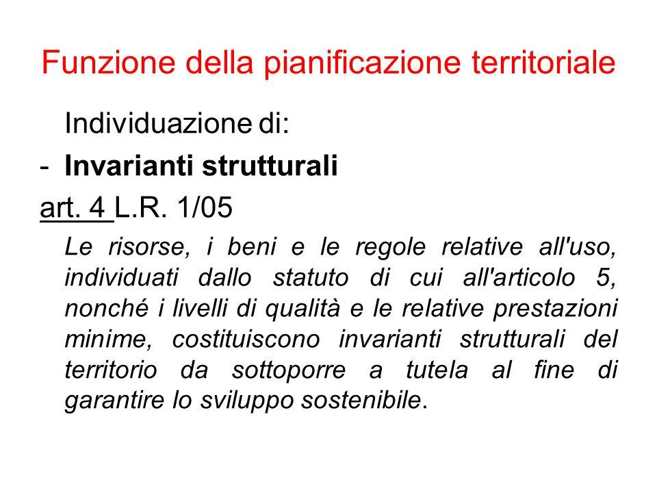 Funzione della pianificazione territoriale Individuazione di: -Invarianti strutturali art. 4 L.R. 1/05 Le risorse, i beni e le regole relative all'uso