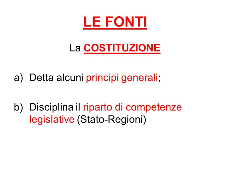 LE FONTI La COSTITUZIONE a)Detta alcuni principi generali; b)Disciplina il riparto di competenze legislative (Stato-Regioni)