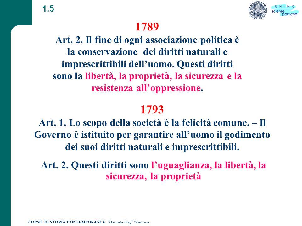 CORSO DI STORIA CONTEMPORANEA Docente Prof. Ventrone 1.5 1789 Art. 2. Il fine di ogni associazione politica è la conservazione dei diritti naturali e