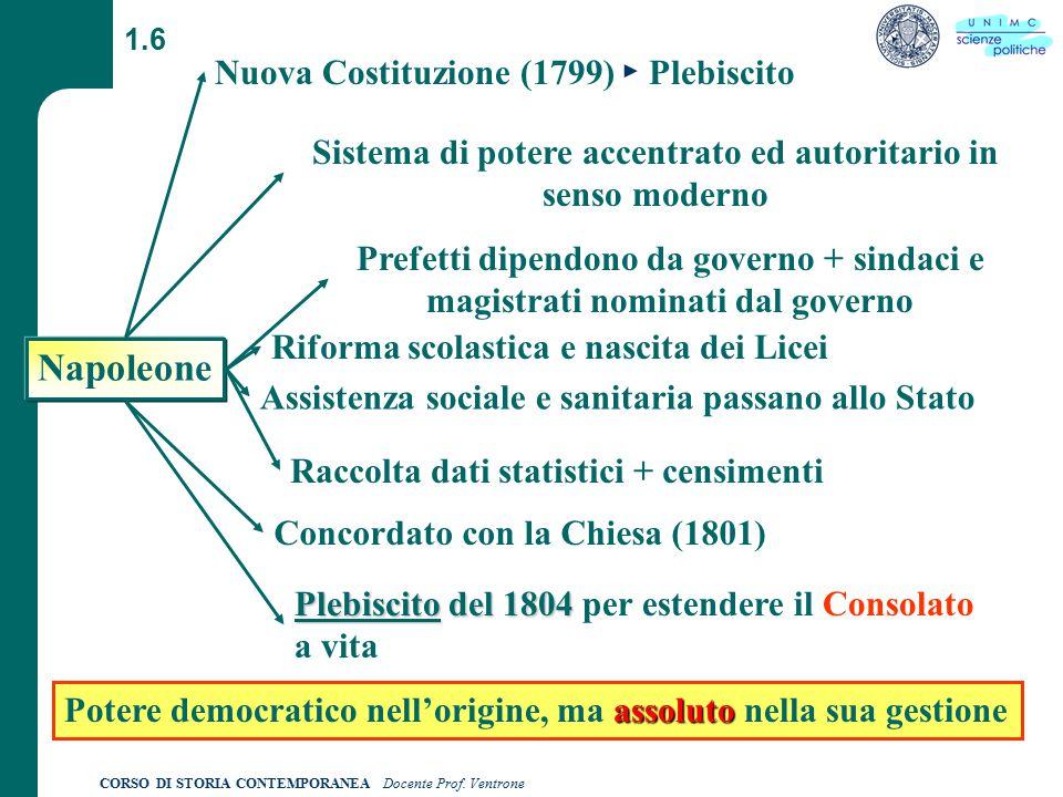 CORSO DI STORIA CONTEMPORANEA Docente Prof. Ventrone 1.6 Napoleone Nuova Costituzione (1799)Plebiscito Sistema di potere accentrato ed autoritario in