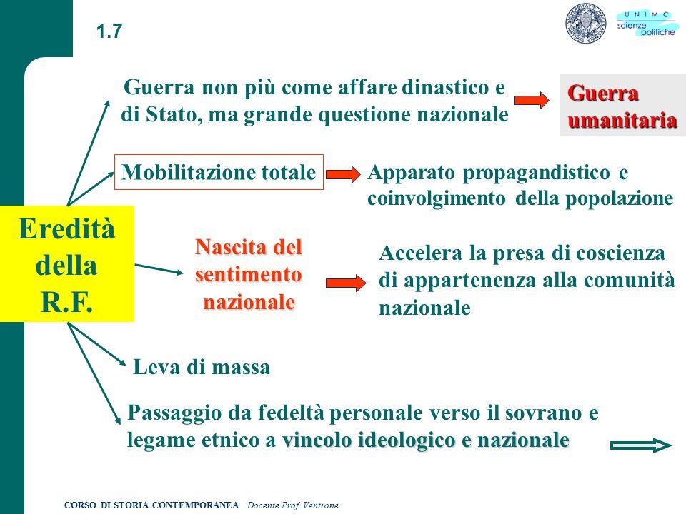 CORSO DI STORIA CONTEMPORANEA Docente Prof.Ventrone 1.8 Eredità della R.F.