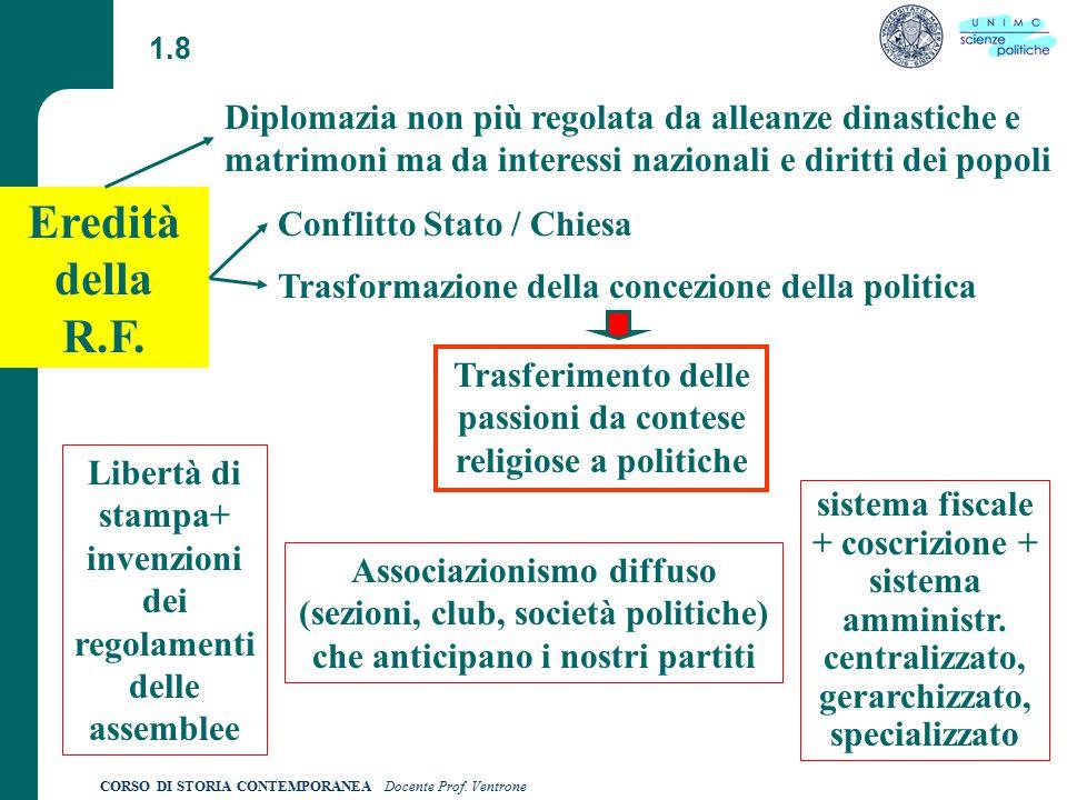 CORSO DI STORIA CONTEMPORANEA Docente Prof. Ventrone 1.8 Eredità della R.F. Conflitto Stato / Chiesa Trasformazione della concezione della politica Di