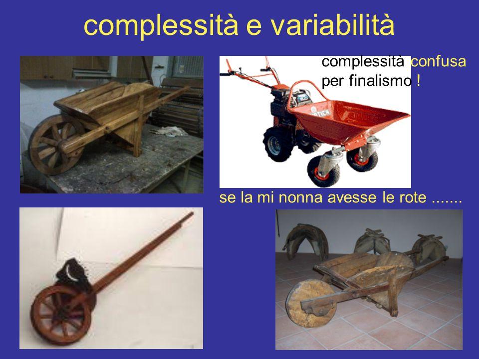 complessità e variabilità complessità confusa per finalismo ! se la mi nonna avesse le rote.......