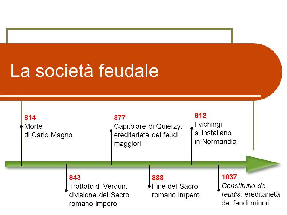 La società feudale 814 Morte di Carlo Magno 843 Trattato di Verdun: divisione del Sacro romano impero 877 Capitolare di Quierzy: ereditarietà dei feud