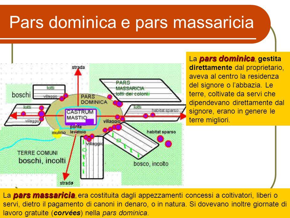 Pars dominica e pars massaricia pars massaricia La pars massaricia, era costituita dagli appezzamenti concessi a coltivatori, liberi o servi, dietro i