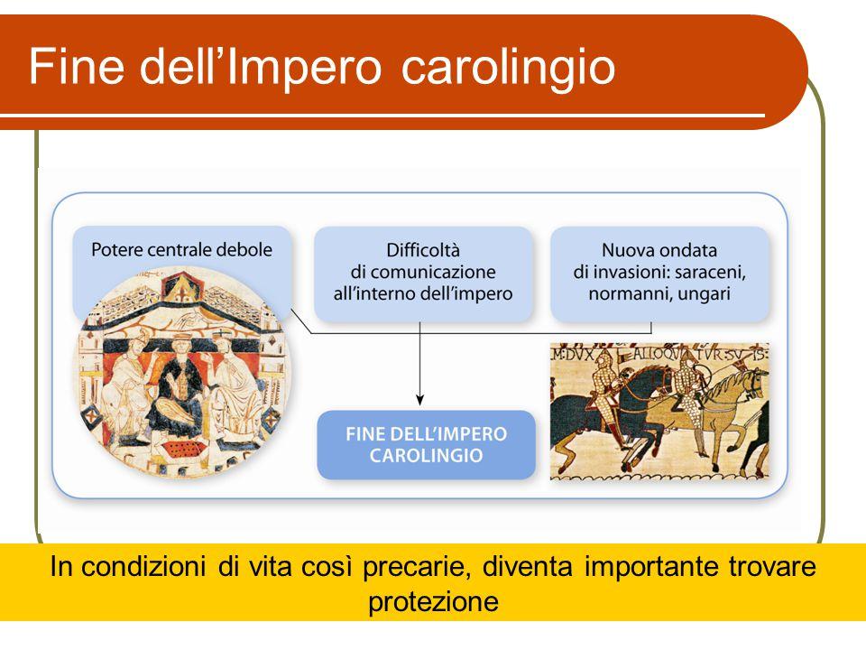 Fine dell'Impero carolingio In condizioni di vita così precarie, diventa importante trovare protezione