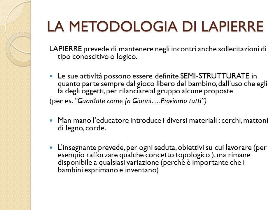 LA METODOLOGIA DI LAPIERRE LAPIERRE prevede di mantenere negli incontri anche sollecitazioni di tipo conoscitivo o logico.