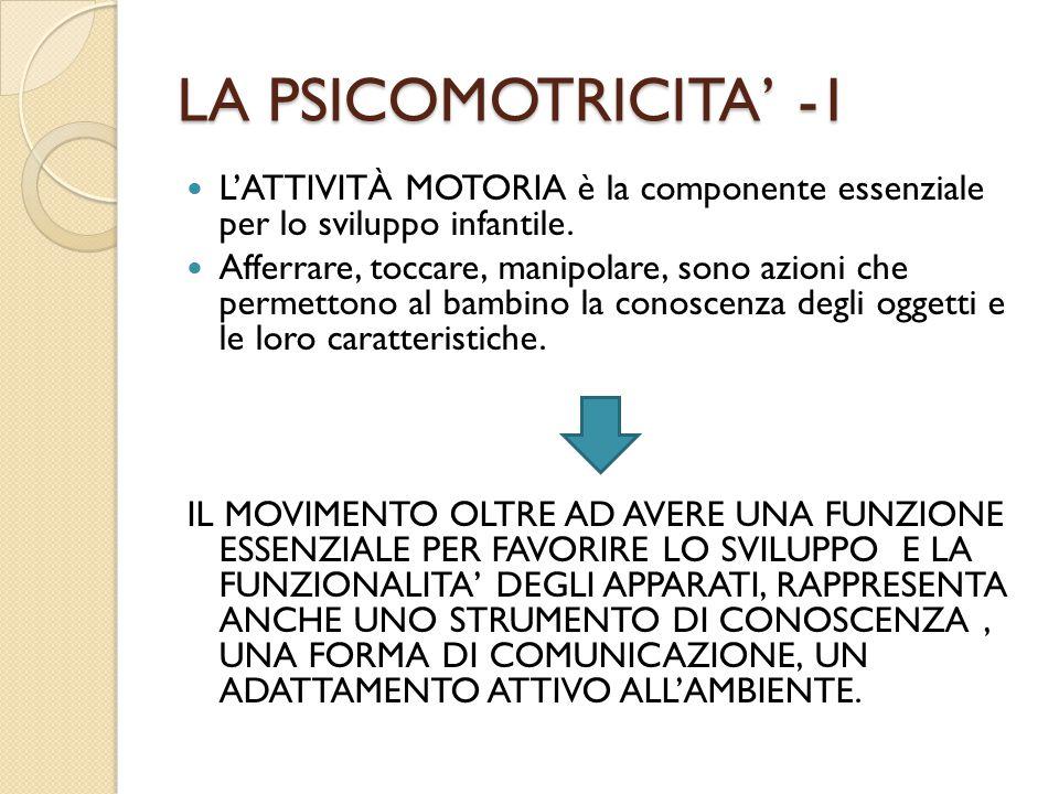 IL SETTING PSICOMOTORIO- 1 Gli elementi essenziali che costituiscono il setting PSICOMOTORIO sono: IL GRUPPO: deve essere preferibilmente composto da 10-15 bambini della stessa età, cosi il gioco potrà svolgere secondo bisogni simili (infatti un b.