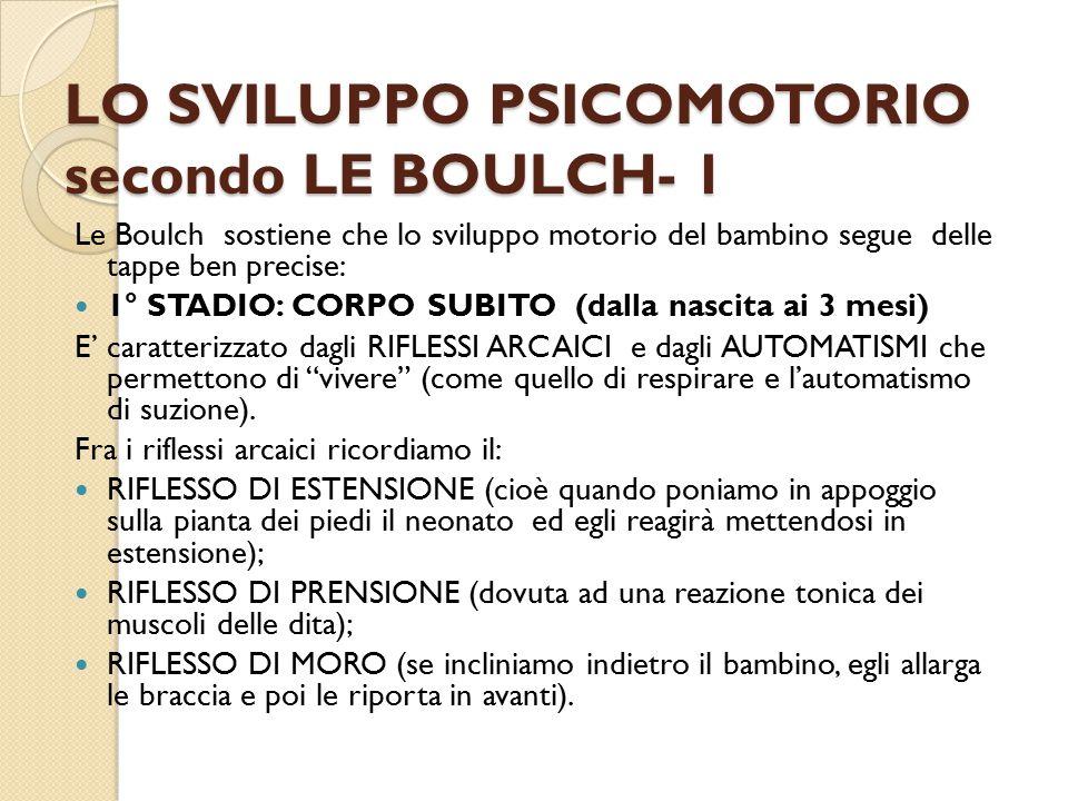 LO SVILUPPO PSICOMOTORIO secondo LE BOULCH- 2 2° STADIO: CORPO VISSUTO (dai 3 mesi ai 3 anni) Entra in funzione in questo periodo il SISTEMA PIRAMIDALE (ossia la motricità volontaria).